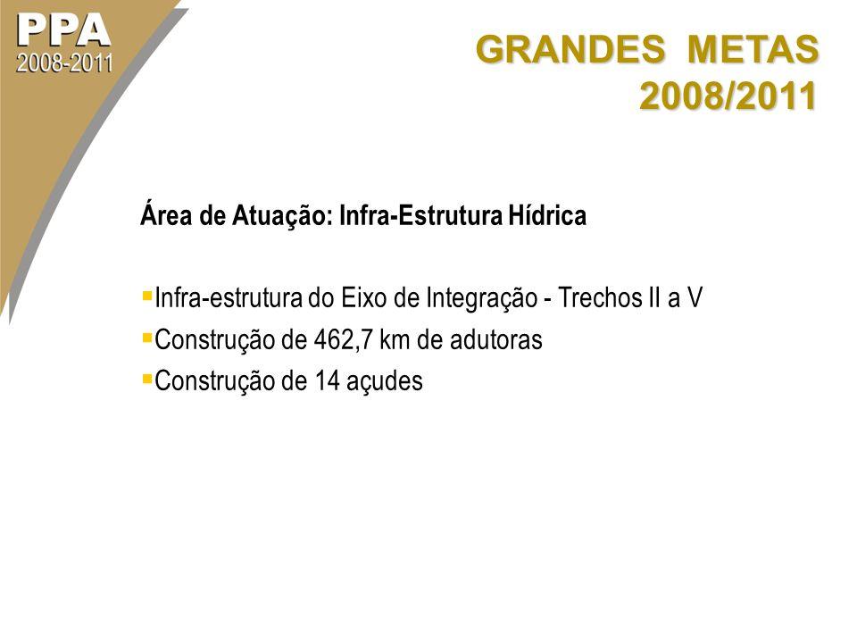 GRANDES METAS 2008/2011 Área de Atuação: Infra-Estrutura Hídrica Infra-estrutura do Eixo de Integração - Trechos II a V Construção de 462,7 km de adut