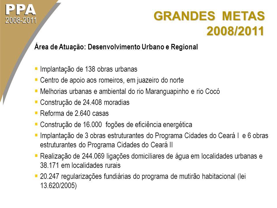GRANDES METAS 2008/2011 Área de Atuação: Desenvolvimento Urbano e Regional Implantação de 138 obras urbanas Centro de apoio aos romeiros, em juazeiro