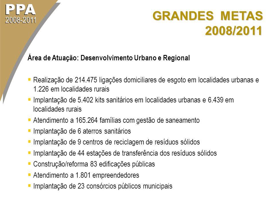 GRANDES METAS 2008/2011 Área de Atuação: Desenvolvimento Urbano e Regional Realização de 214.475 ligações domiciliares de esgoto em localidades urbana