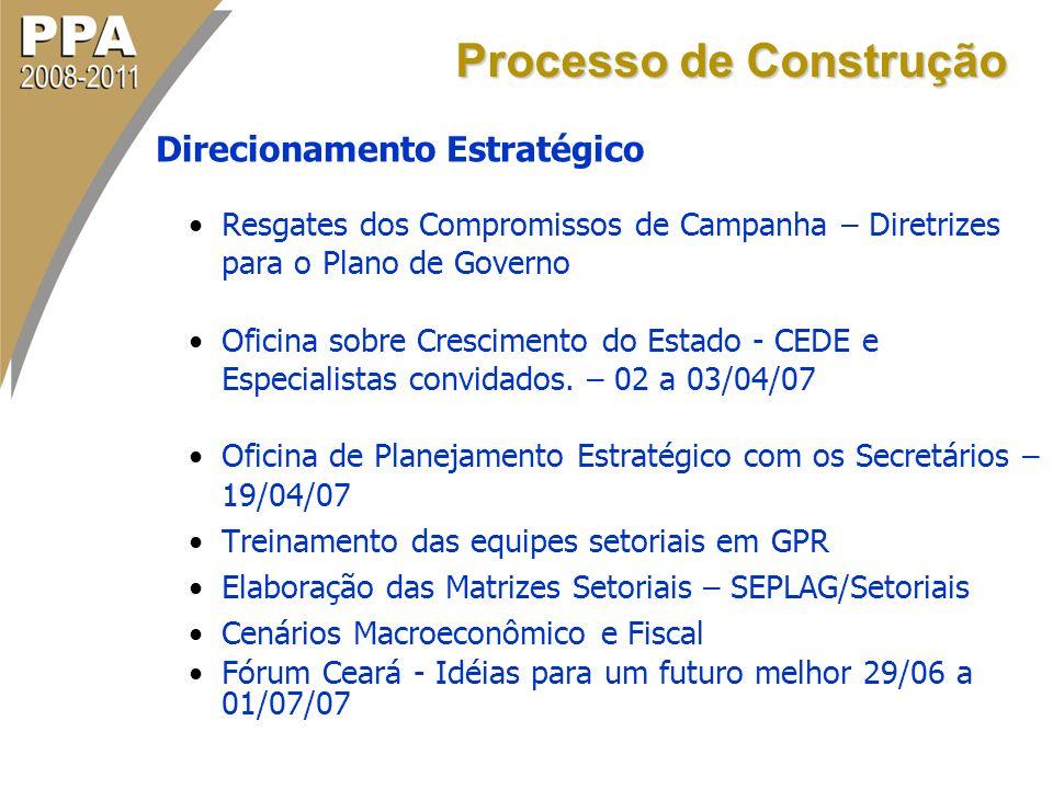 Direcionamento Estratégico Resgates dos Compromissos de Campanha – Diretrizes para o Plano de Governo Oficina sobre Crescimento do Estado - CEDE e Esp