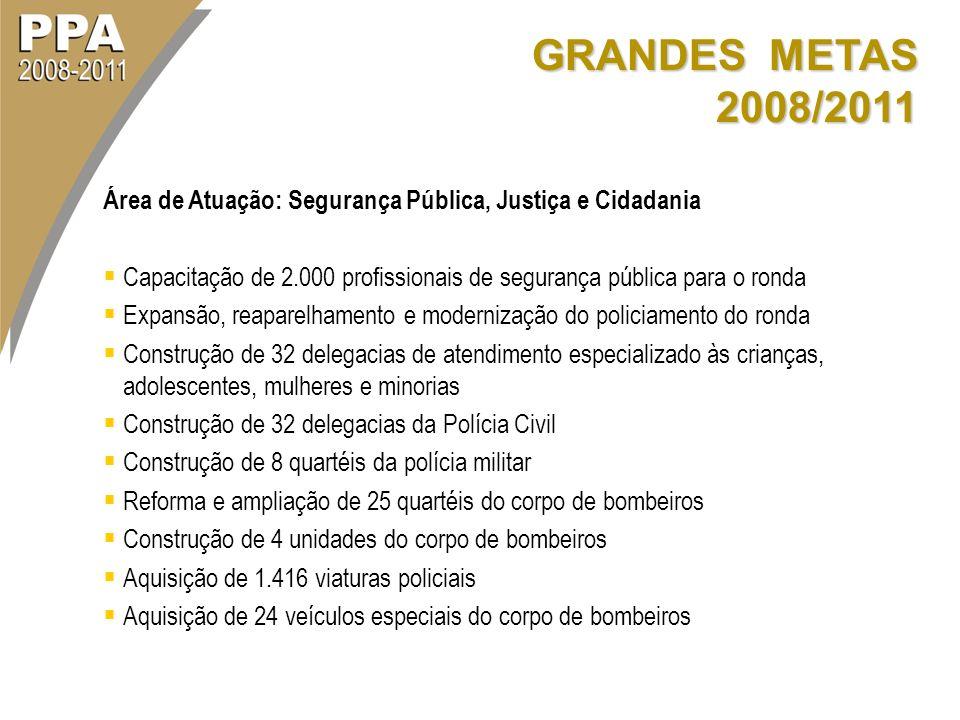 GRANDES METAS 2008/2011 Área de Atuação: Segurança Pública, Justiça e Cidadania Capacitação de 2.000 profissionais de segurança pública para o ronda E