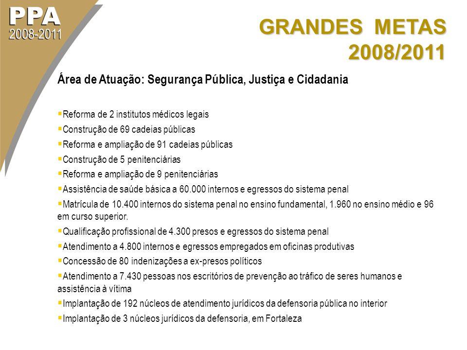 GRANDES METAS 2008/2011 Área de Atuação: Segurança Pública, Justiça e Cidadania Reforma de 2 institutos médicos legais Construção de 69 cadeias públic