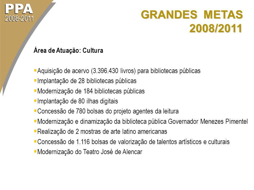 GRANDES METAS 2008/2011 Área de Atuação: Cultura Aquisição de acervo (3.396.430 livros) para bibliotecas públicas Implantação de 28 bibliotecas públic