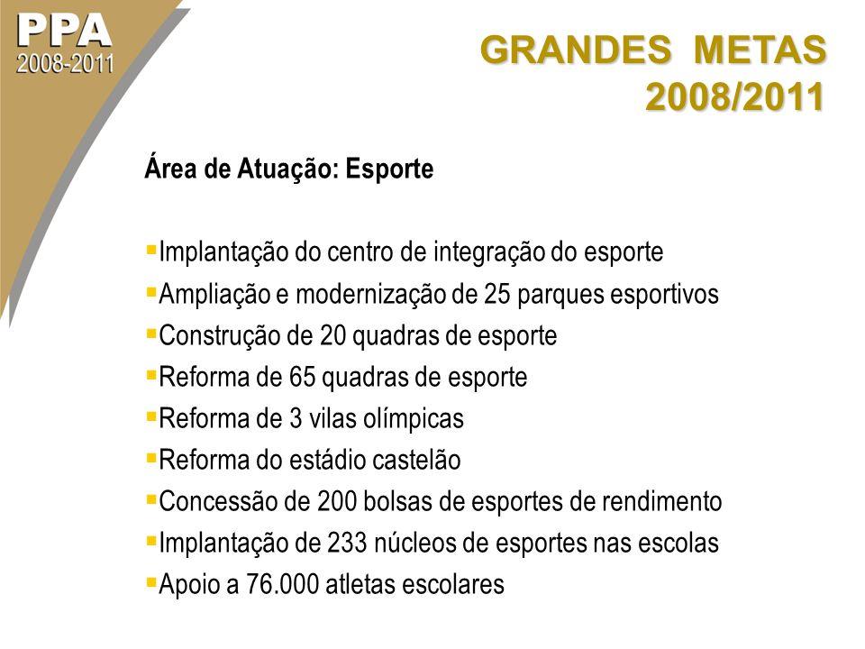 GRANDES METAS 2008/2011 Área de Atuação: Esporte Implantação do centro de integração do esporte Ampliação e modernização de 25 parques esportivos Cons