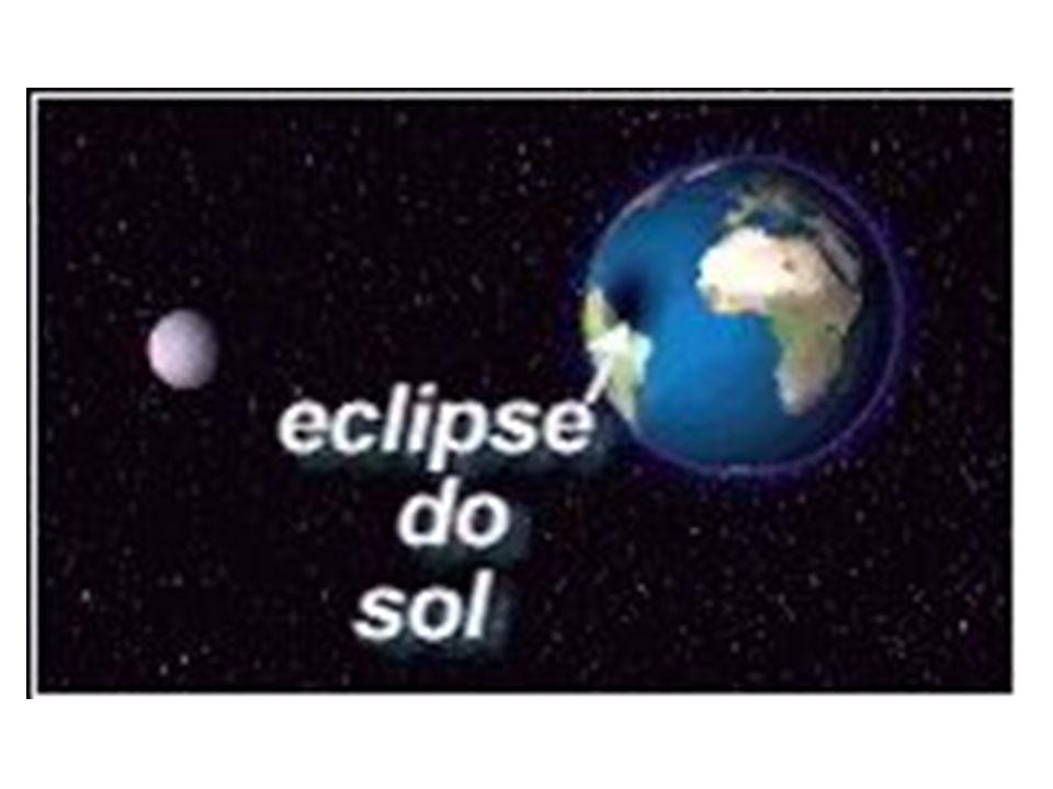 Eclipses Solares Quando a sombra (ausência de luz) e a penumbra (região de pouca luz) da Lua, determinadas pela luz do Sol, interceptam a superfície d