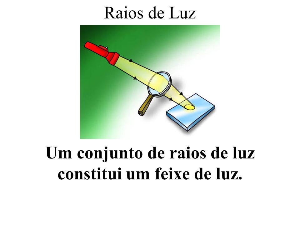 Conceitos Fundamentais Trajetória da luz invisível ao olho humano no estudo do fenômenos associados a luz, utiliza-se um segmento de reta orientado (r