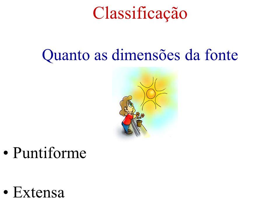 Fontes de Luz Fontes Primárias: fornecem luz própria (corpos luminosos) Ex: Sol, luz das estrelas, chama de velas, lampâdas acesas, etc. Fontes Secund