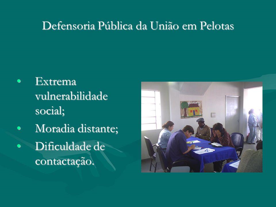 Defensoria Pública da União em Pelotas Extrema vulnerabilidade social;Extrema vulnerabilidade social; Moradia distante;Moradia distante; Dificuldade de contactação.Dificuldade de contactação.