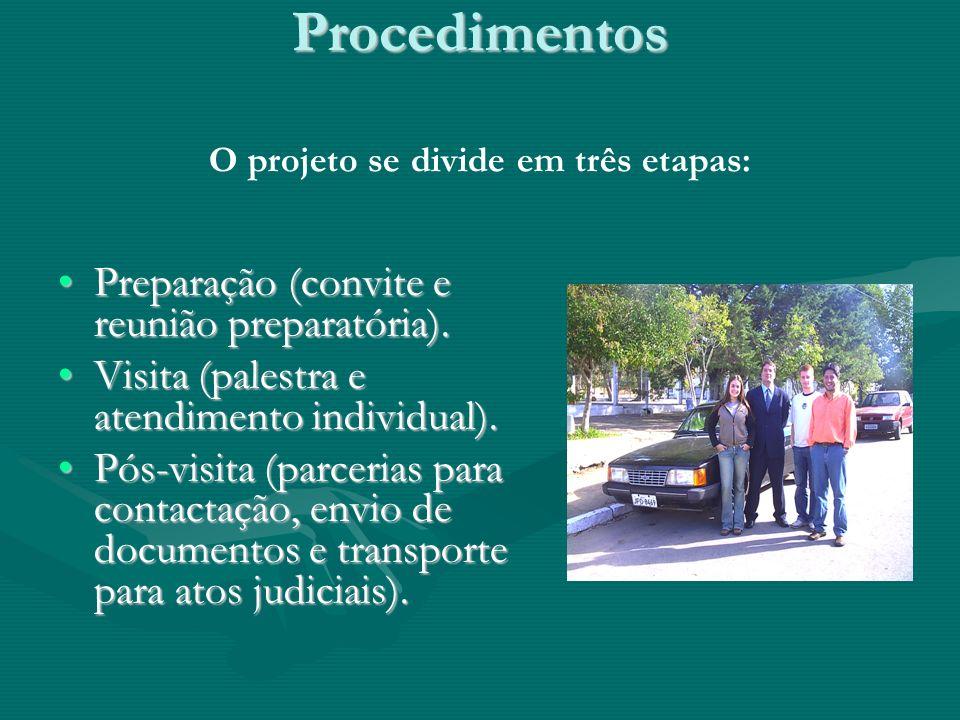 Procedimentos Procedimentos O projeto se divide em três etapas: Preparação (convite e reunião preparatória).Preparação (convite e reunião preparatória).