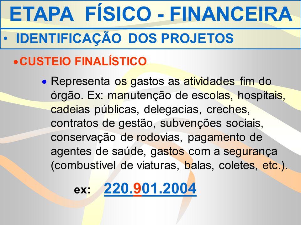 CUSTEIO FINALÍSTICO Representa os gastos as atividades fim do órgão.