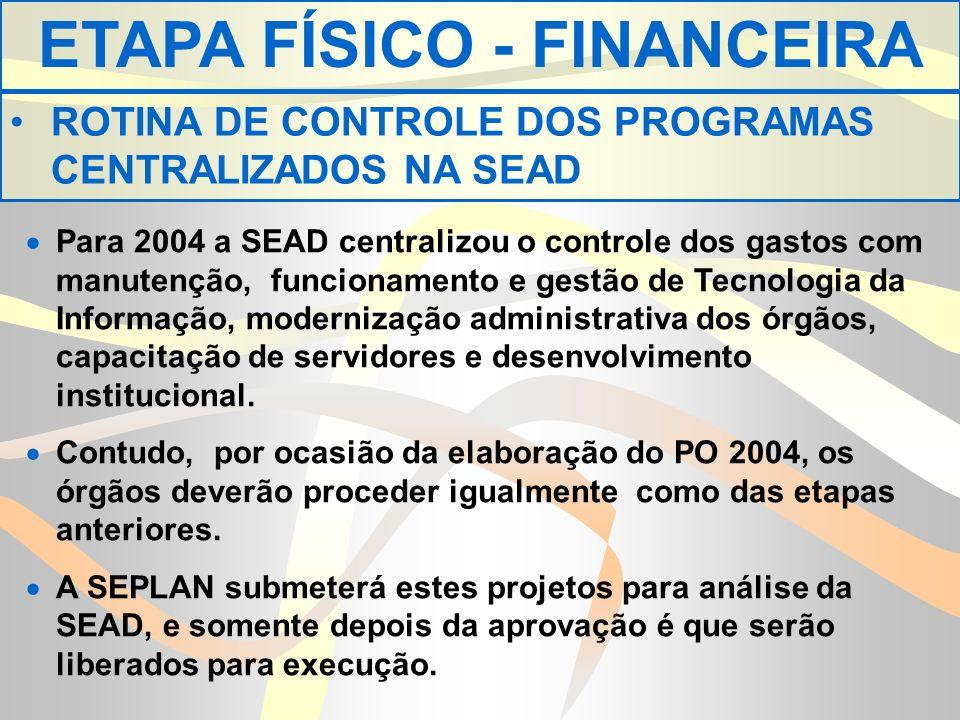 Para 2004 a SEAD centralizou o controle dos gastos com manutenção, funcionamento e gestão de Tecnologia da Informação, modernização administrativa dos órgãos, capacitação de servidores e desenvolvimento institucional.