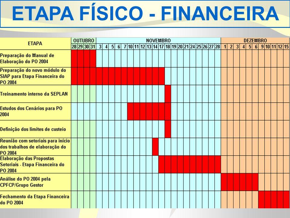 ETAPA FÍSICO - FINANCEIRA