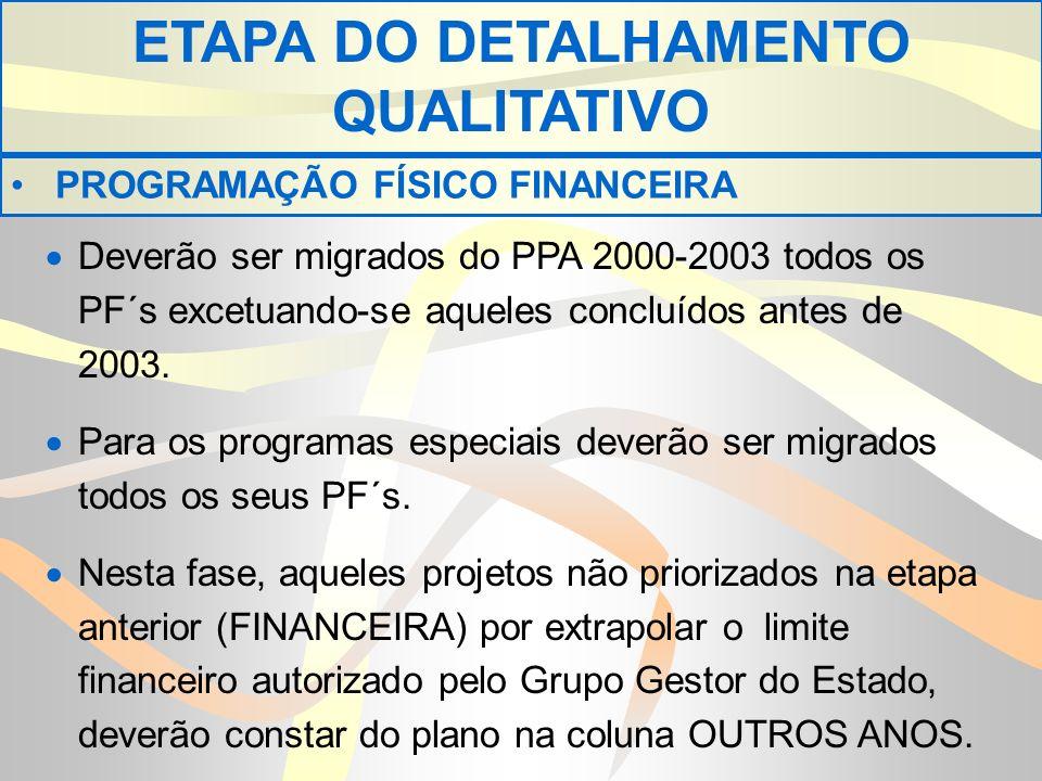 Deverão ser migrados do PPA 2000-2003 todos os PF´s excetuando-se aqueles concluídos antes de 2003.