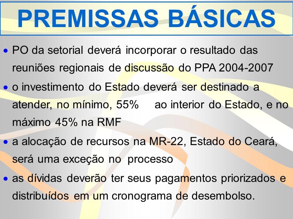 PREMISSAS BÁSICAS PO da setorial deverá incorporar o resultado das reuniões regionais de discussão do PPA 2004-2007 o investimento do Estado deverá ser destinado a atender, no mínimo, 55% ao interior do Estado, e no máximo 45% na RMF a alocação de recursos na MR-22, Estado do Ceará, será uma exceção no processo as dívidas deverão ter seus pagamentos priorizados e distribuídos em um cronograma de desembolso.