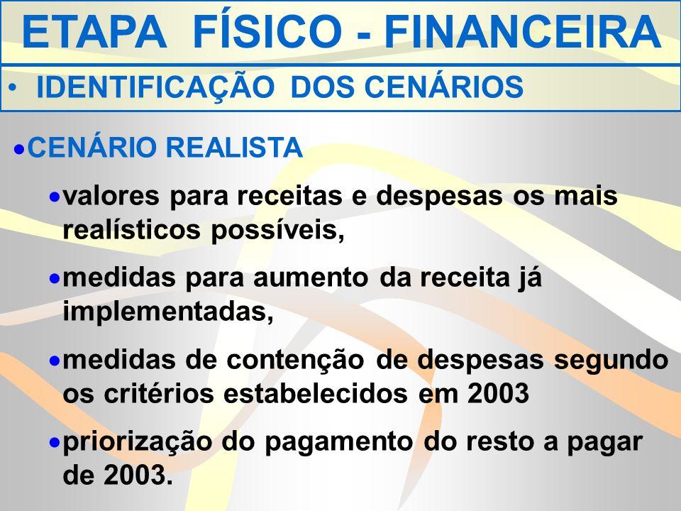 IDENTIFICAÇÃO DOS CENÁRIOS ETAPA FÍSICO - FINANCEIRA CENÁRIO REALISTA valores para receitas e despesas os mais realísticos possíveis, medidas para aumento da receita já implementadas, medidas de contenção de despesas segundo os critérios estabelecidos em 2003 priorização do pagamento do resto a pagar de 2003.