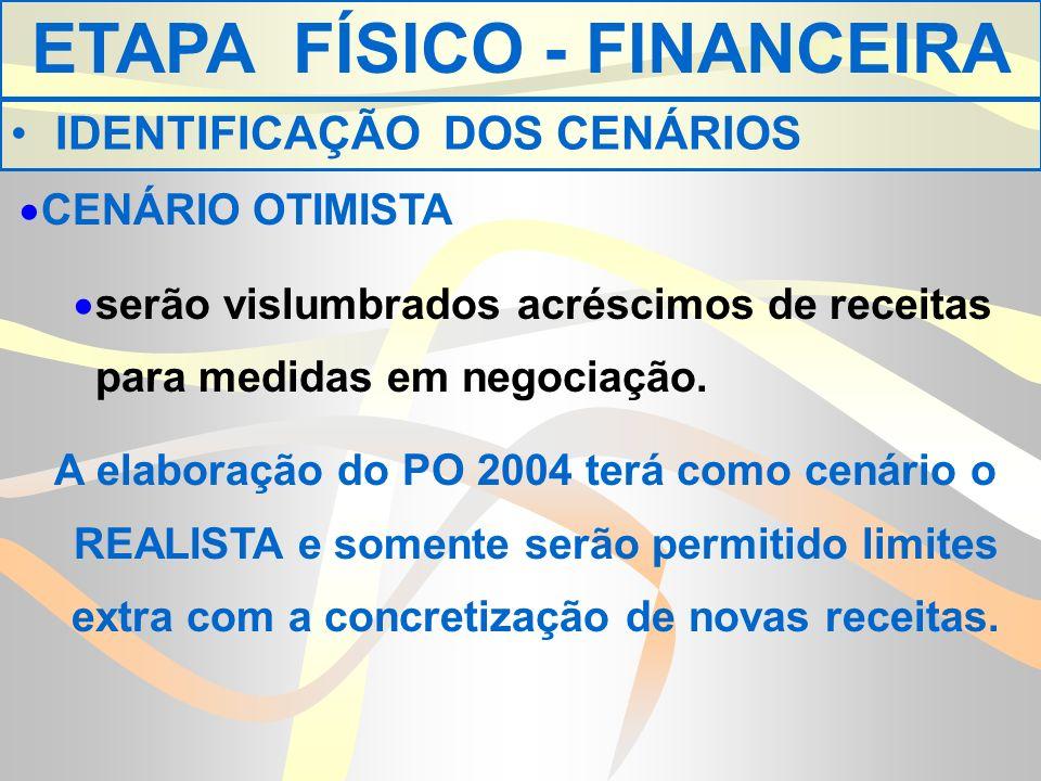 IDENTIFICAÇÃO DOS CENÁRIOS ETAPA FÍSICO - FINANCEIRA CENÁRIO OTIMISTA serão vislumbrados acréscimos de receitas para medidas em negociação.