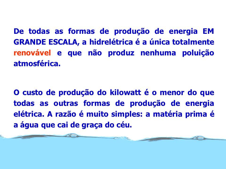 De todas as formas de produção de energia EM GRANDE ESCALA, a hidrelétrica é a única totalmente renovável e que não produz nenhuma poluição atmosféric