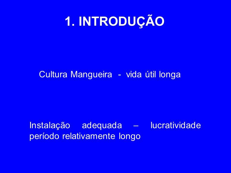 1. INTRODUÇÃO Cultura Mangueira - vida útil longa Instalação adequada – lucratividade período relativamente longo