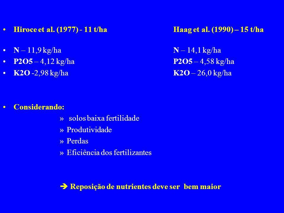 Hiroce et al. (1977) - 11 t/haHaag et al. (1990) – 15 t/ha N – 11,9 kg/ha N – 14,1 kg/ha P2O5 – 4,12 kg/ha P2O5 – 4,58 kg/ha K2O -2,98 kg/ha K2O – 26,