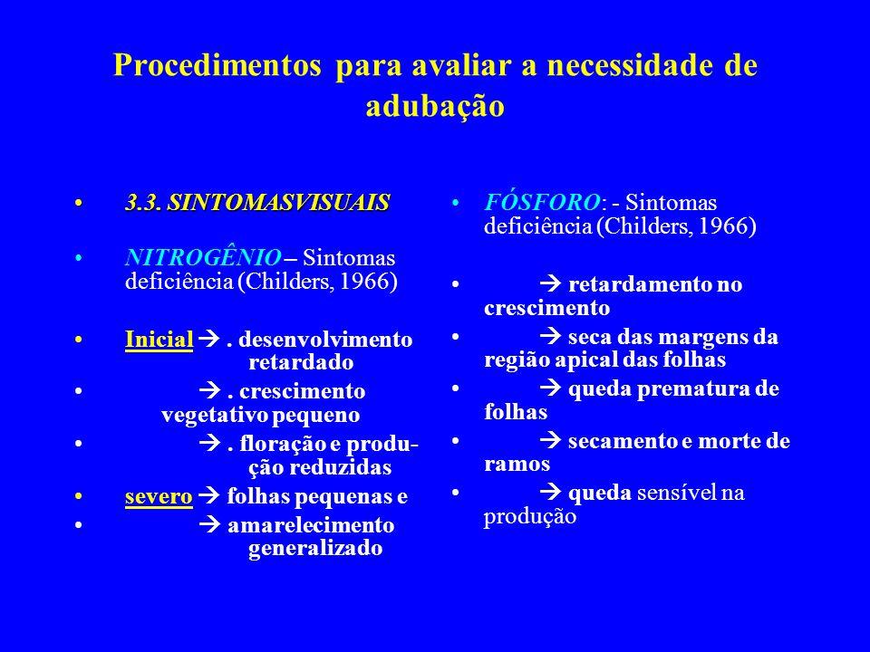 Procedimentos para avaliar a necessidade de adubação 3.3. SINTOMASVISUAIS3.3. SINTOMASVISUAIS NITROGÊNIO – Sintomas deficiência (Childers, 1966) Inici