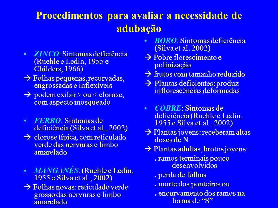 Procedimentos para avaliar a necessidade de adubação ZINCO: Sintomas deficiência (Ruehle e Ledin, 1955 e Childers, 1966) Folhas pequenas, recurvadas,