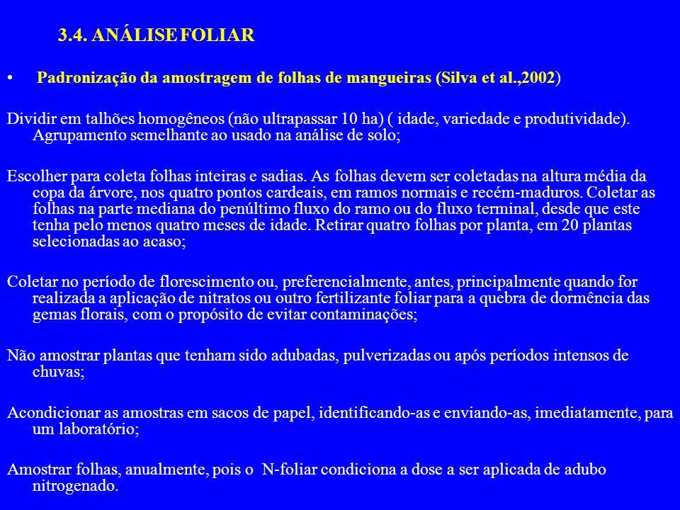 3.4. ANÁLISE FOLIAR Padronização da amostragem de folhas de mangueiras (Silva et al.,2002) Dividir em talhões homogêneos (não ultrapassar 10 ha) ( ida