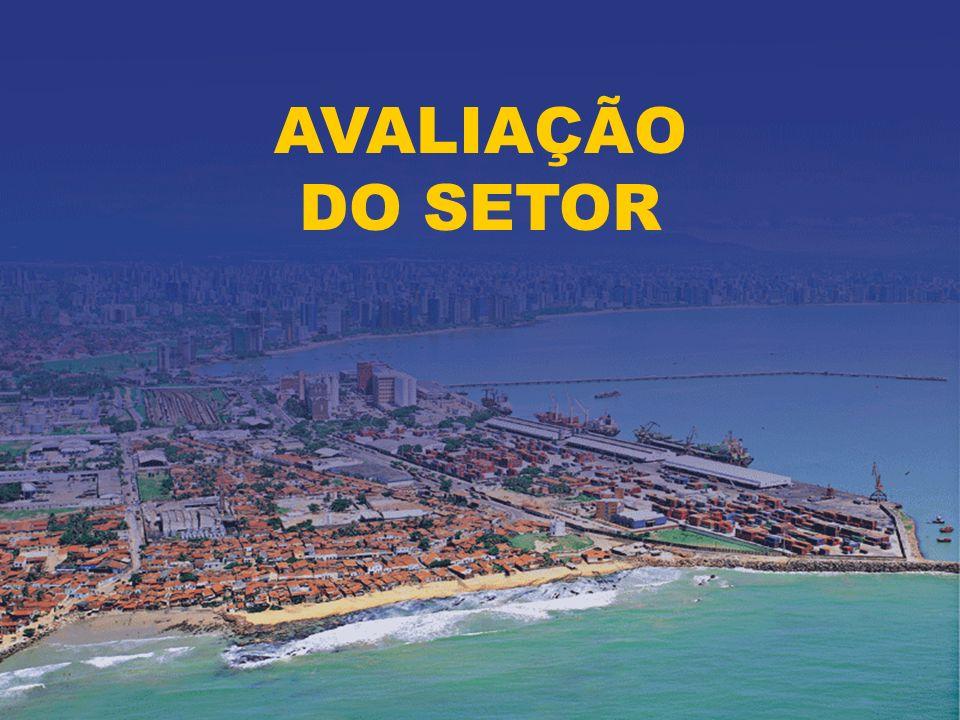 AVALIAÇÃO DO SETOR