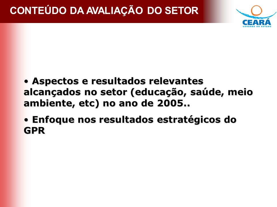 MARCO LEGAL - LEI Nº 13.423 CONTEÚDO DA AVALIAÇÃO DO SETOR Aspectos e resultados relevantes alcançados no setor (educação, saúde, meio ambiente, etc) no ano de 2005..