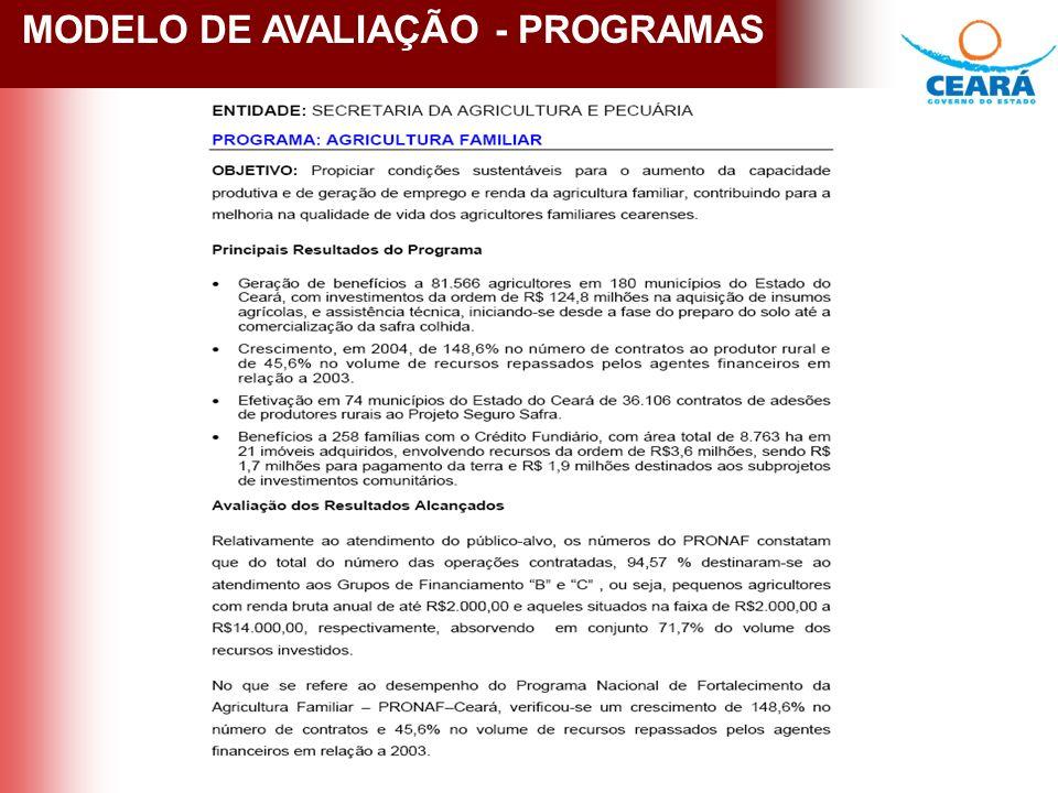 MODELO DE AVALIAÇÃO - PROGRAMAS