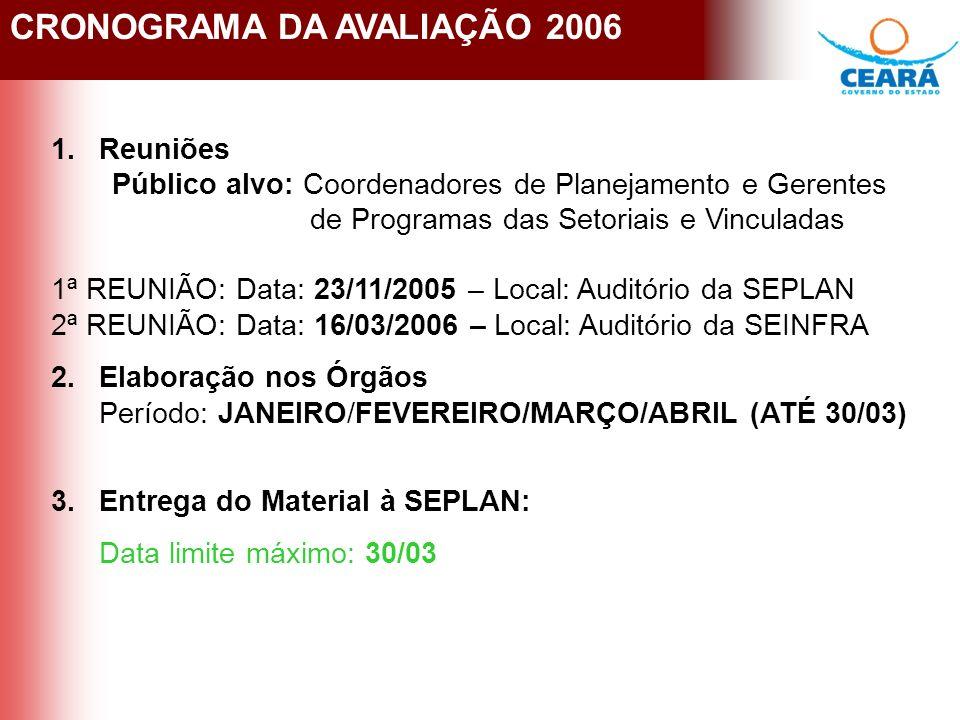 CRONOGRAMA DA AVALIAÇÃO 2006 1.Reuniões Público alvo: Coordenadores de Planejamento e Gerentes de Programas das Setoriais e Vinculadas 1ª REUNIÃO: Data: 23/11/2005 – Local: Auditório da SEPLAN 2ª REUNIÃO: Data: 16/03/2006 – Local: Auditório da SEINFRA 2.Elaboração nos Órgãos Período: JANEIRO/FEVEREIRO/MARÇO/ABRIL (ATÉ 30/03) 3.Entrega do Material à SEPLAN: Data limite máximo: 30/03
