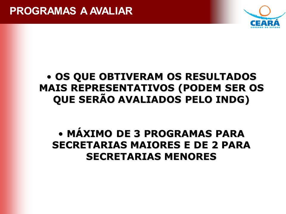 PROGRAMAS A AVALIAR OS QUE OBTIVERAM OS RESULTADOS MAIS REPRESENTATIVOS (PODEM SER OS QUE SERÃO AVALIADOS PELO INDG) OS QUE OBTIVERAM OS RESULTADOS MAIS REPRESENTATIVOS (PODEM SER OS QUE SERÃO AVALIADOS PELO INDG) MÁXIMO DE 3 PROGRAMAS PARA SECRETARIAS MAIORES E DE 2 PARA SECRETARIAS MENORES MÁXIMO DE 3 PROGRAMAS PARA SECRETARIAS MAIORES E DE 2 PARA SECRETARIAS MENORES