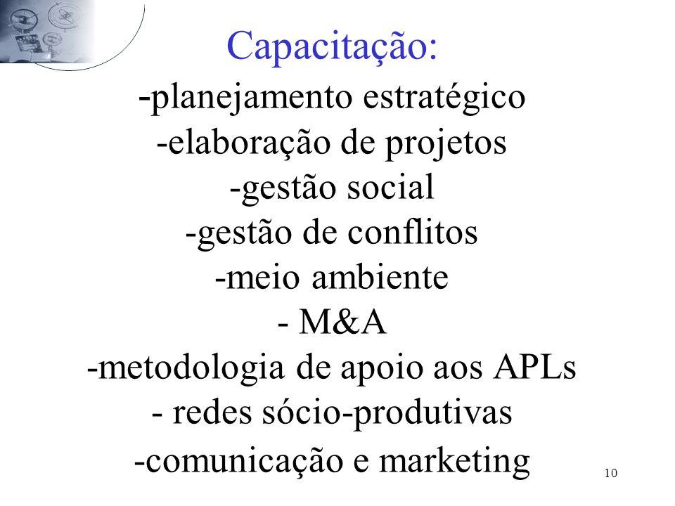 10 Capacitação: - planejamento estratégico -elaboração de projetos -gestão social -gestão de conflitos -meio ambiente - M&A -metodologia de apoio aos