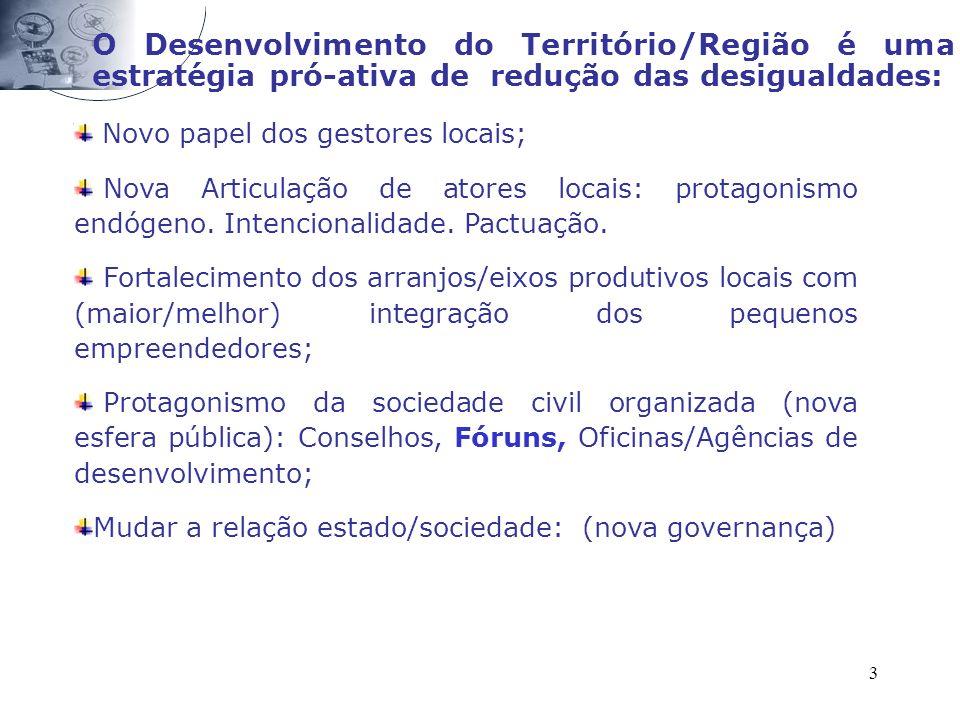 3 O Desenvolvimento do Território/Região é uma estratégia pró-ativa de redução das desigualdades: Novo papel dos gestores locais; Nova Articulação de