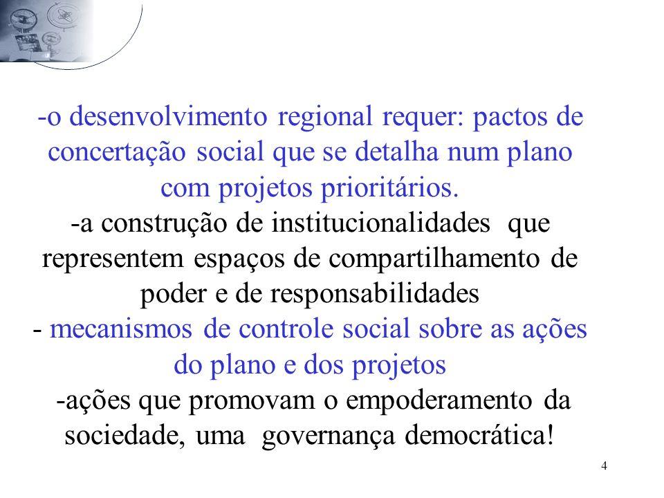 4 -o desenvolvimento regional requer: pactos de concertação social que se detalha num plano com projetos prioritários. -a construção de institucionali