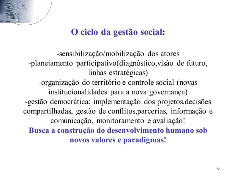 6 O ciclo da gestão social: -sensibilização/mobilização dos atores -planejamento participativo(diagnóstico,visão de futuro, linhas estratégicas) -orga
