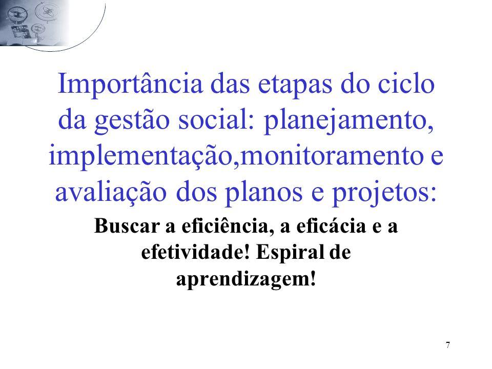 7 Importância das etapas do ciclo da gestão social: planejamento, implementação,monitoramento e avaliação dos planos e projetos: Buscar a eficiência,