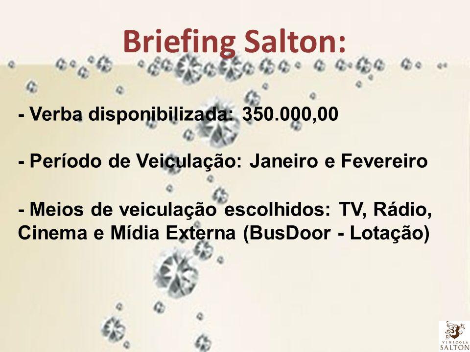 Considerações gerais: Investimentos: apresentação de valor bruto com o total de R$ 319,208 Negociações: de acordo com a tabela vigente, sujeitos a alterações conforme período de veiculação.