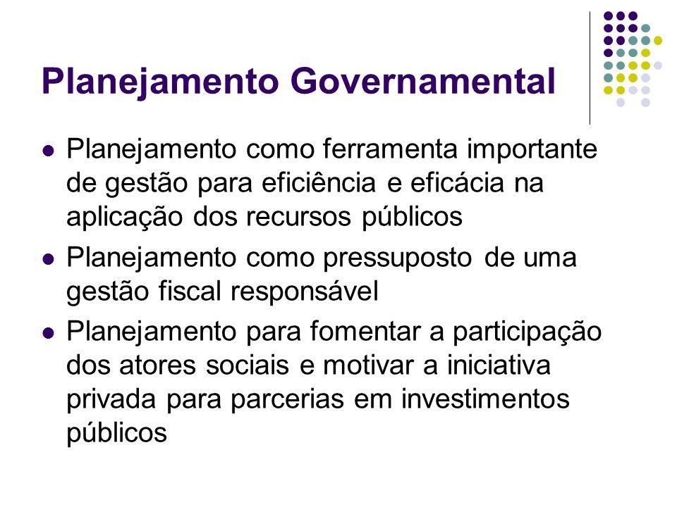 Planejamento Governamental Planejamento como ferramenta importante de gestão para eficiência e eficácia na aplicação dos recursos públicos Planejament