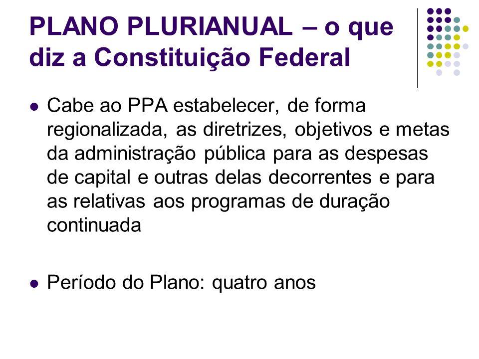 PLANO PLURIANUAL – o que diz a Constituição Federal Cabe ao PPA estabelecer, de forma regionalizada, as diretrizes, objetivos e metas da administração
