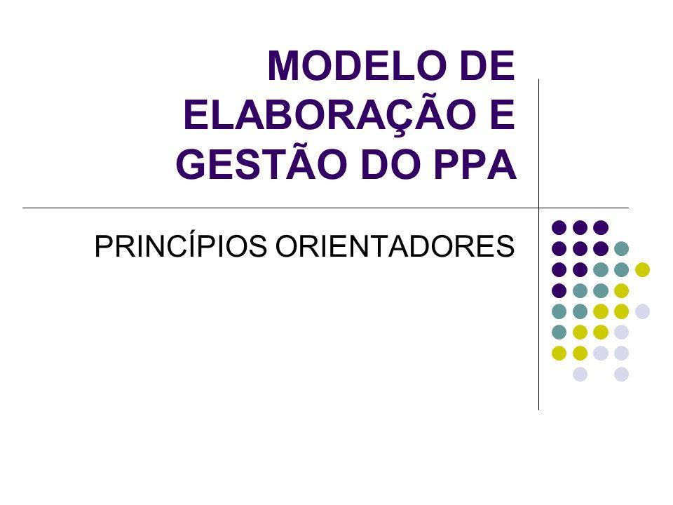 MODELO DE ELABORAÇÃO E GESTÃO DO PPA PRINCÍPIOS ORIENTADORES