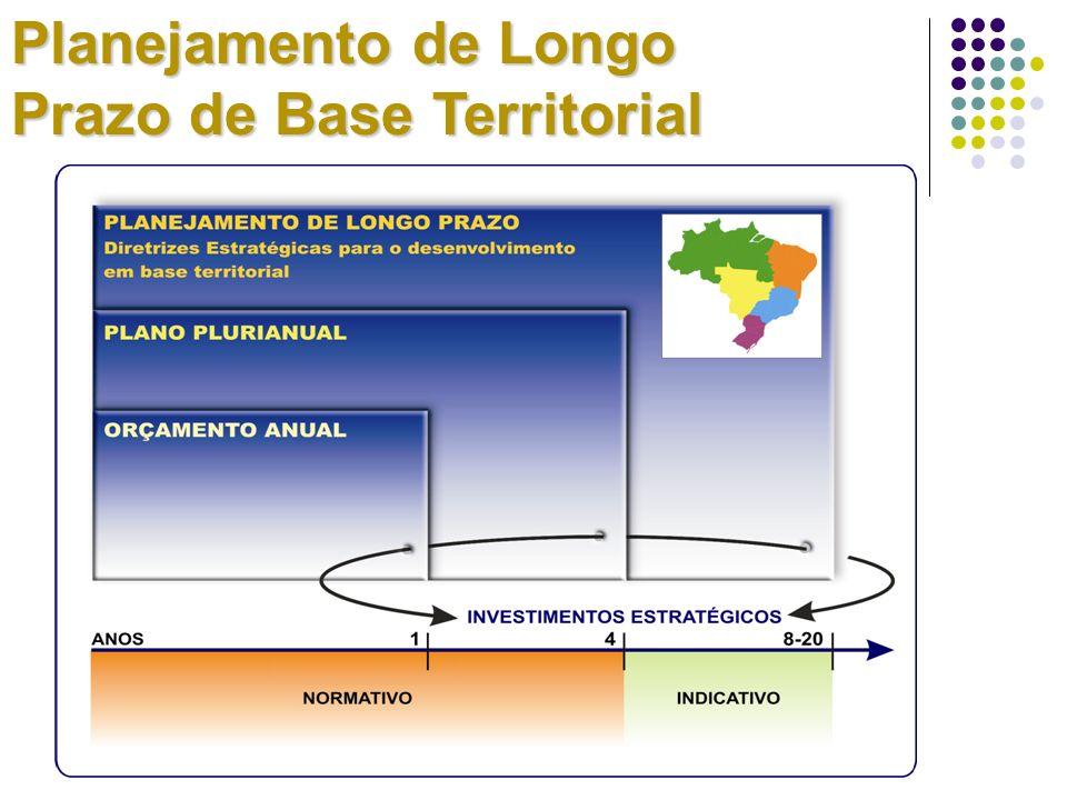 Planejamento de Longo Prazo de Base Territorial