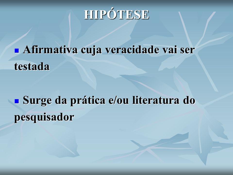 HIPÓTESE Afirmativa cuja veracidade vai ser Afirmativa cuja veracidade vai sertestada Surge da prática e/ou literatura do Surge da prática e/ou litera