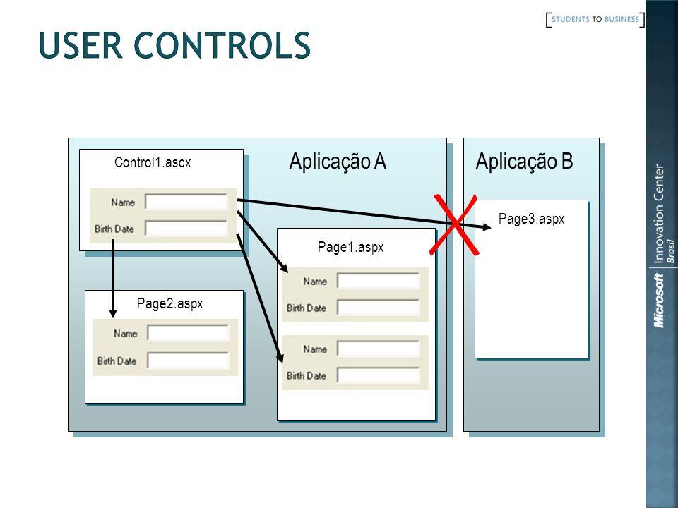 Page2.aspx Control1.ascx Page1.aspx Page3.aspx Aplicação AAplicação B
