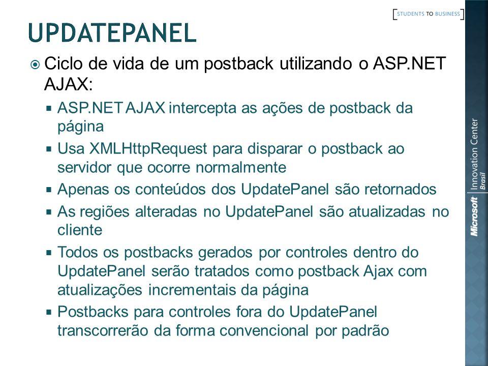 Ciclo de vida de um postback utilizando o ASP.NET AJAX: ASP.NET AJAX intercepta as ações de postback da página Usa XMLHttpRequest para disparar o postback ao servidor que ocorre normalmente Apenas os conteúdos dos UpdatePanel são retornados As regiões alteradas no UpdatePanel são atualizadas no cliente Todos os postbacks gerados por controles dentro do UpdatePanel serão tratados como postback Ajax com atualizações incrementais da página Postbacks para controles fora do UpdatePanel transcorrerão da forma convencional por padrão