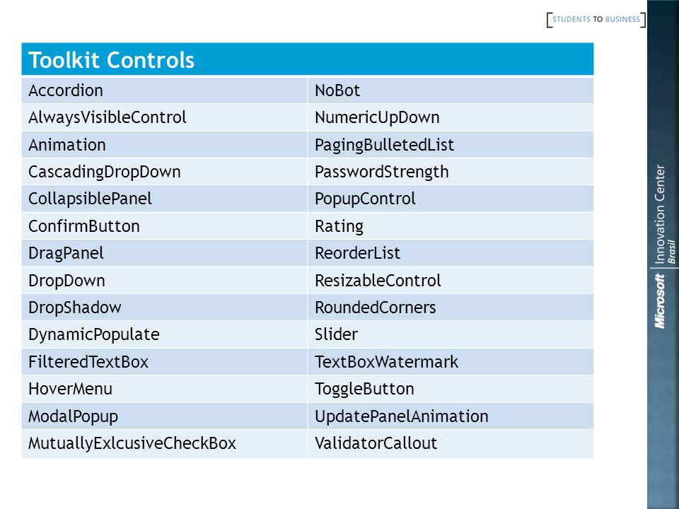 Toolkit Controls AccordionNoBot AlwaysVisibleControlNumericUpDown AnimationPagingBulletedList CascadingDropDownPasswordStrength CollapsiblePanelPopupControl ConfirmButtonRating DragPanelReorderList DropDownResizableControl DropShadowRoundedCorners DynamicPopulateSlider FilteredTextBoxTextBoxWatermark HoverMenuToggleButton ModalPopupUpdatePanelAnimation MutuallyExlcusiveCheckBoxValidatorCallout