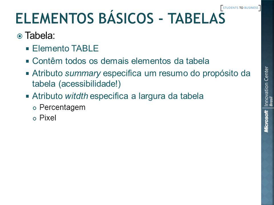 Tabela: Elemento TABLE Contêm todos os demais elementos da tabela Atributo summary especifica um resumo do propósito da tabela (acessibilidade!) Atrib