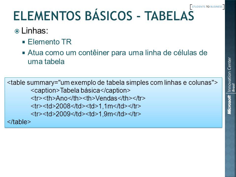 Linhas: Elemento TR Atua como um contêiner para uma linha de células de uma tabela Tabela básica Ano Vendas 2008 1,1m 2009 1,9m Tabela básica Ano Vend