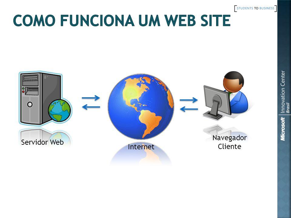 Utilizado durante o desenvolvimento da aplicação Não necessita de configurações adicionais Não precisa IIS para o desenvolvimento e teste de aplicações na máquina do desenvolvedor