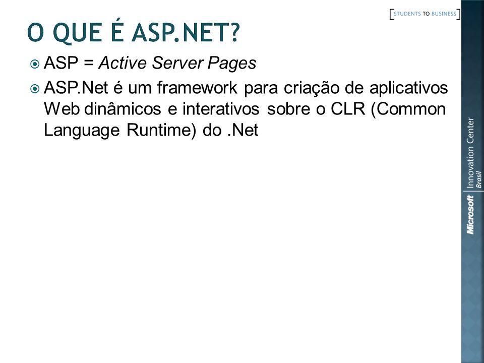 ASP = Active Server Pages ASP.Net é um framework para criação de aplicativos Web dinâmicos e interativos sobre o CLR (Common Language Runtime) do.Net