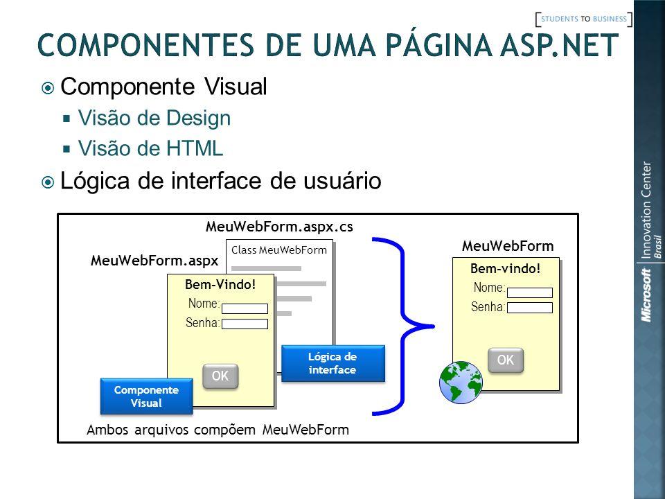 Componente Visual Visão de Design Visão de HTML Lógica de interface de usuário Class MeuWebForm Bem-Vindo! Nome: Senha: OK Componente Visual MeuWebFor
